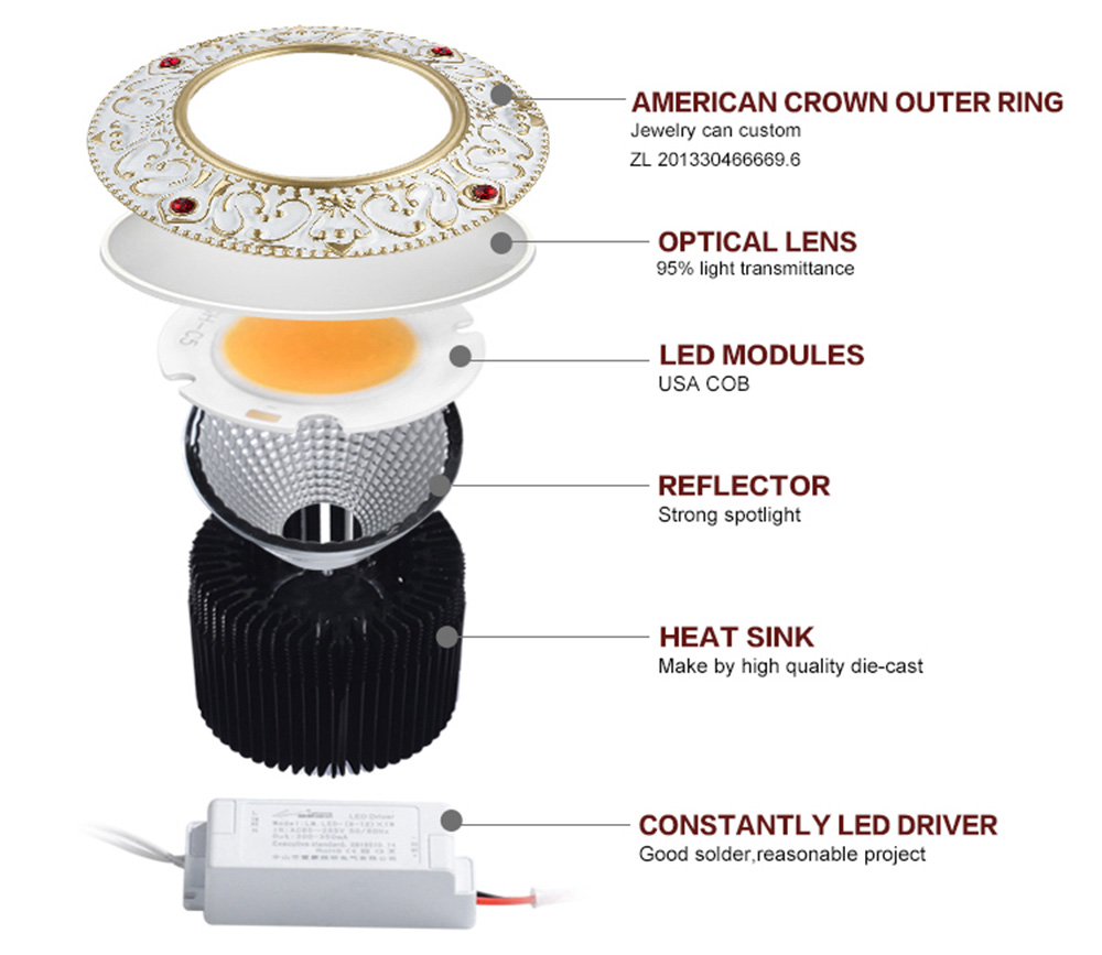 Leimove-Leimove 10w Slim Led Round DownlightLm8017 Matte Gold-8
