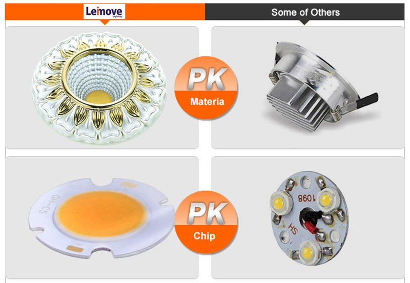 Leimove-High-quality Decorative 10w Gu10 Led Cob Downlight | Leimove-9