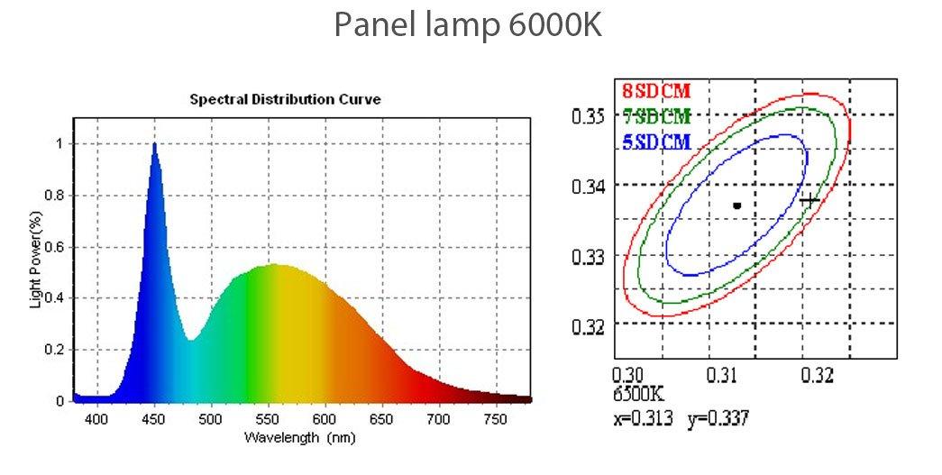 Leimove-Best Selling LED Ceiling Panels From Leimove Lighting-10