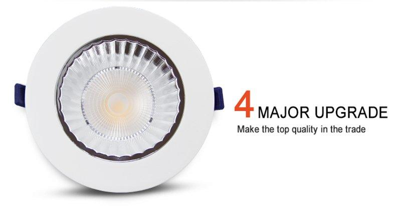 Leimove round dimmable led down lights white milky for sale