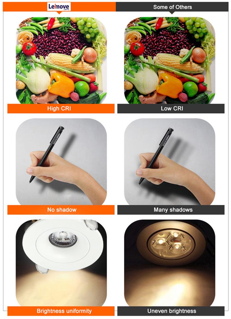 Leimove-High-quality Modern LED Track Lighting | Leimove Lighting-7