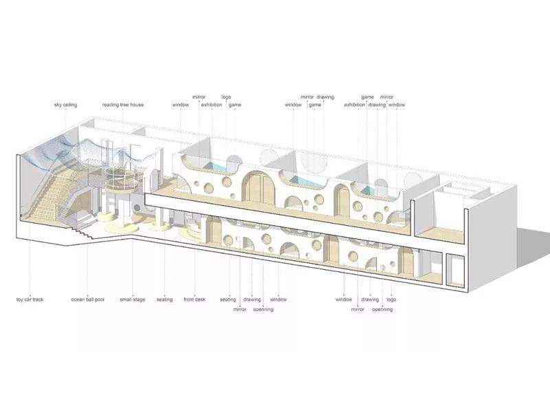 Leimove-Kindergarten design │create an original preschool environment-4