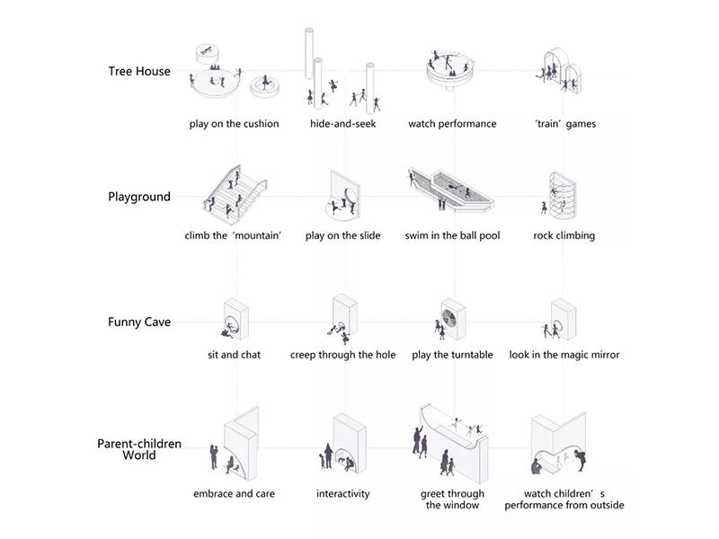 Leimove-Kindergarten design │create an original preschool environment-27