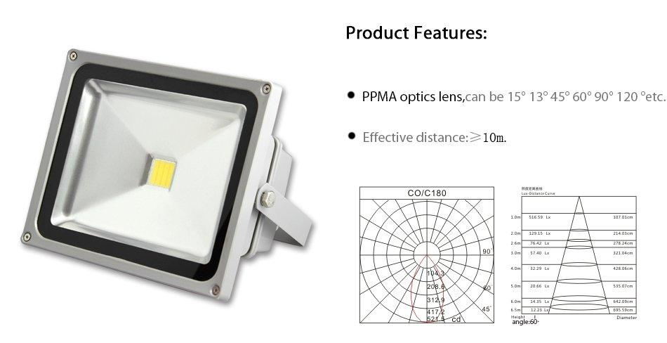 Leimove-High-quality 10203040w Led Flood Light Ra≥85 Cerohscqc Lm2941 Factory-1