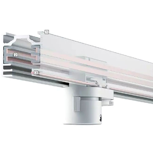 Leimove-Types And Uses Of Track Lights, Zhongshan Leimove Lighting And Electrical Co-5