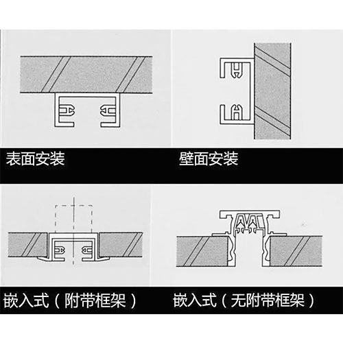 Leimove-Types And Uses Of Track Lights, Zhongshan Leimove Lighting And Electrical Co-6