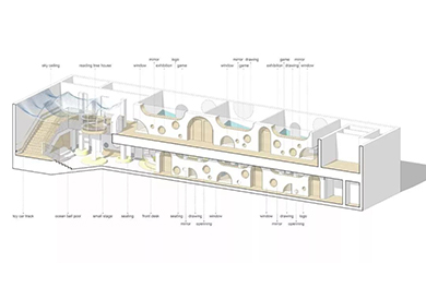 Leimove-Kindergarten Design: To Create An Original-ecological School Environment-4