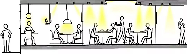 Leimove-How To Use Lighting Design To Attract Customers-5